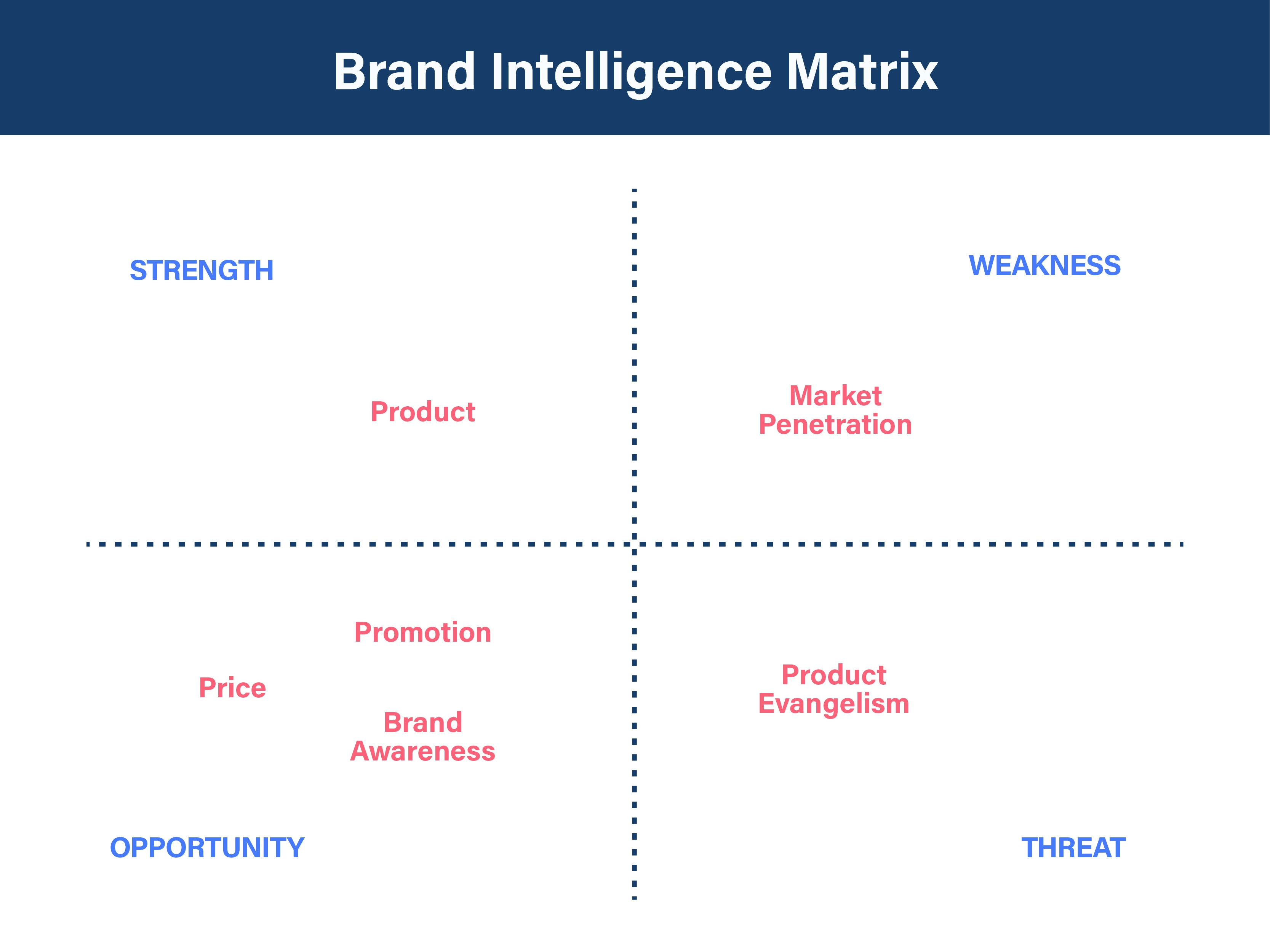Brand Intelligence Matrix 04 (1).jpg