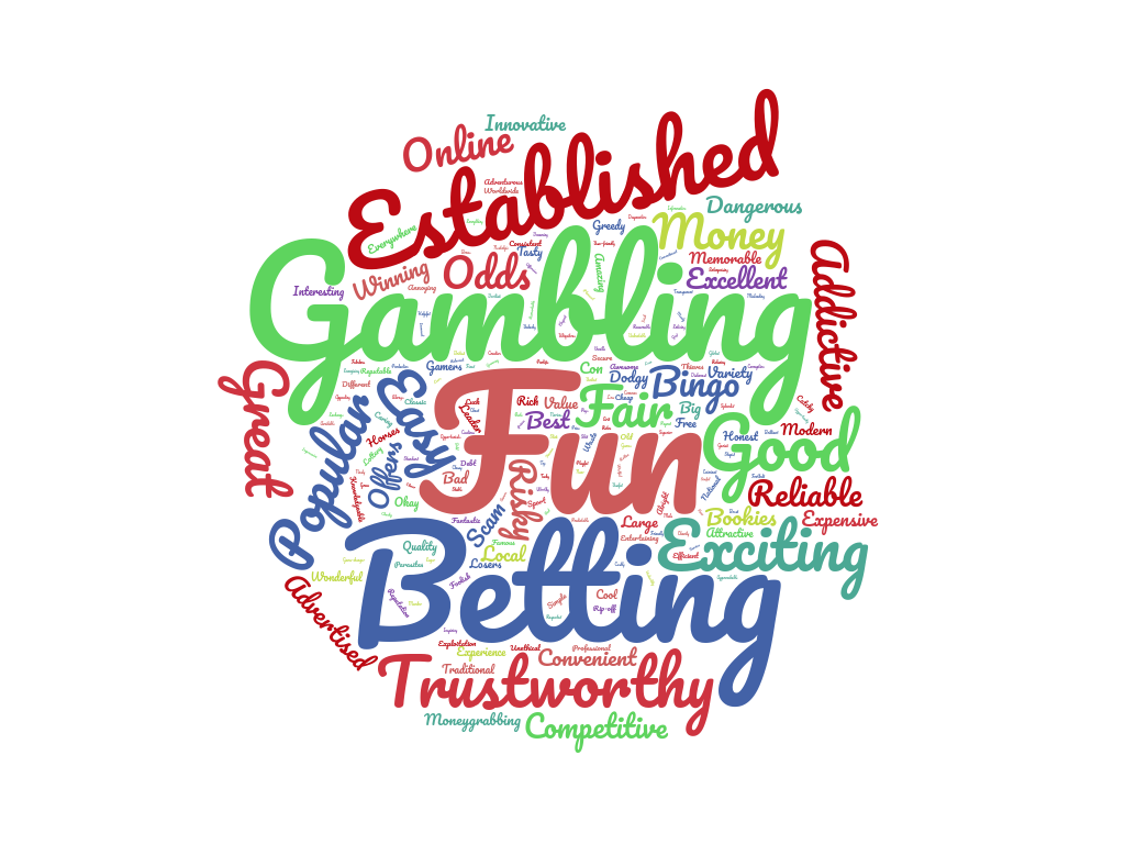 Gaming&GamblingWordCloud