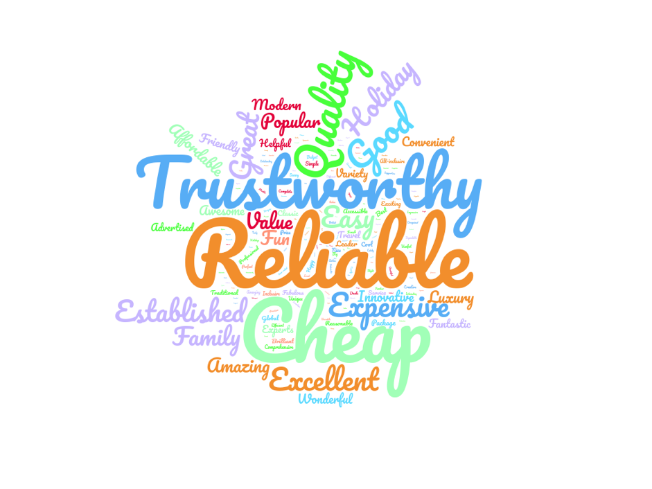 Holidays Q2 Wordcloud