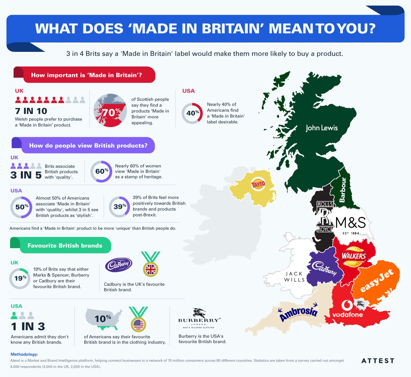 How British Brands Are Perceived in the UK and USA.jpg