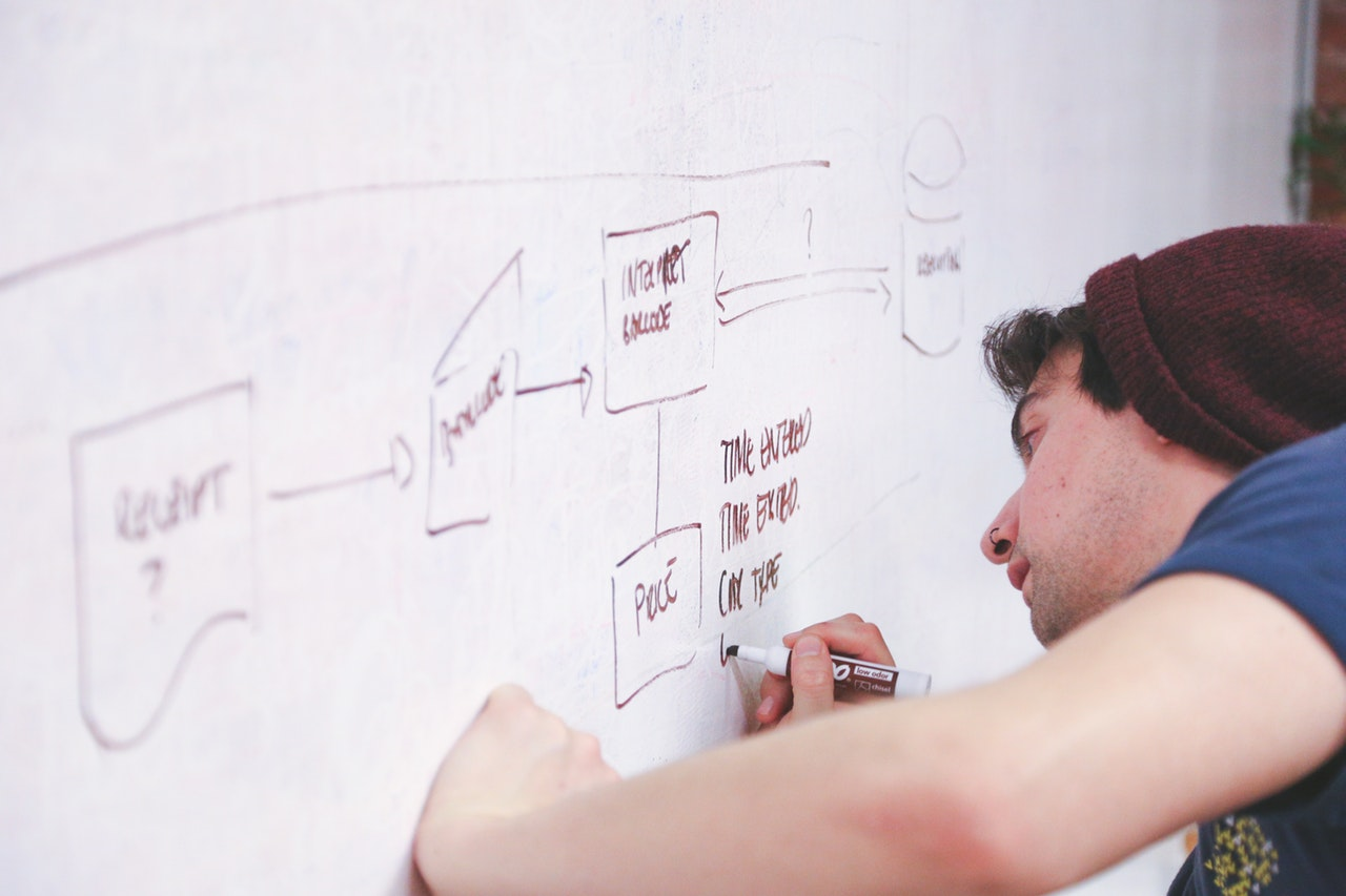 How to Find and Validate Your Next Big Idea