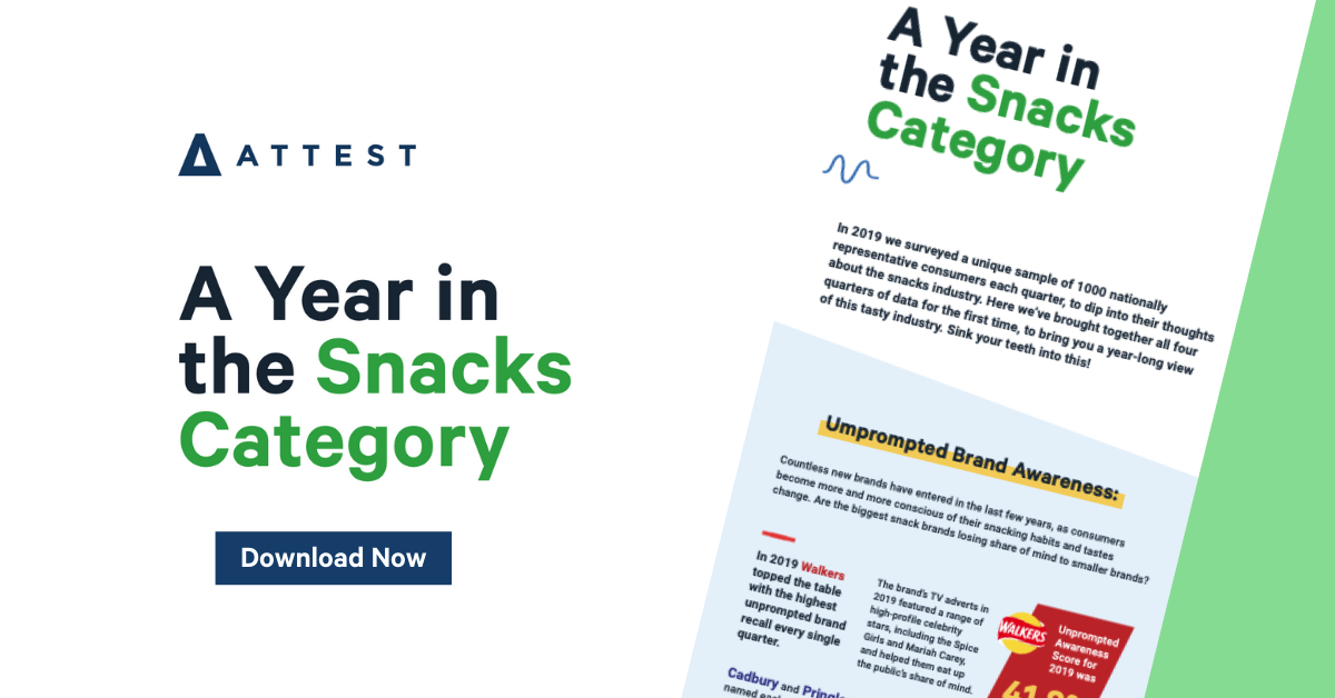 A Year in the Snacks Category – Infographic
