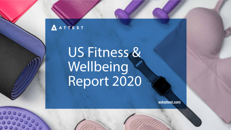 The US Fitness & Wellbeing Report 2020