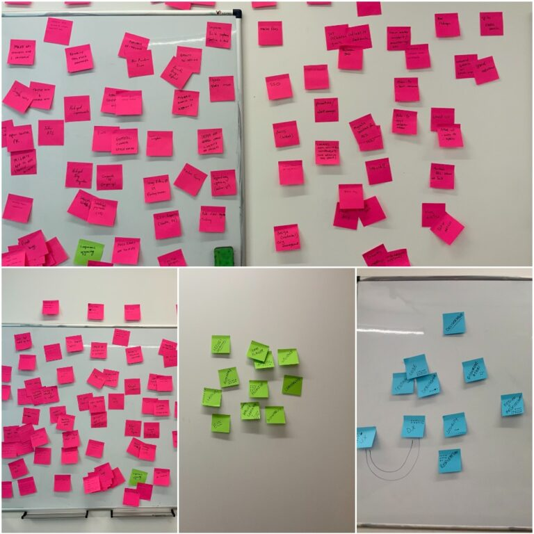 Growth Framework - Post Its