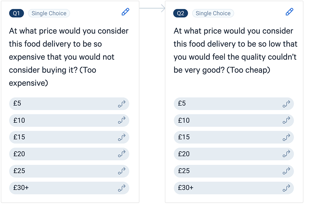 Screenshot of editing a price testing survey question