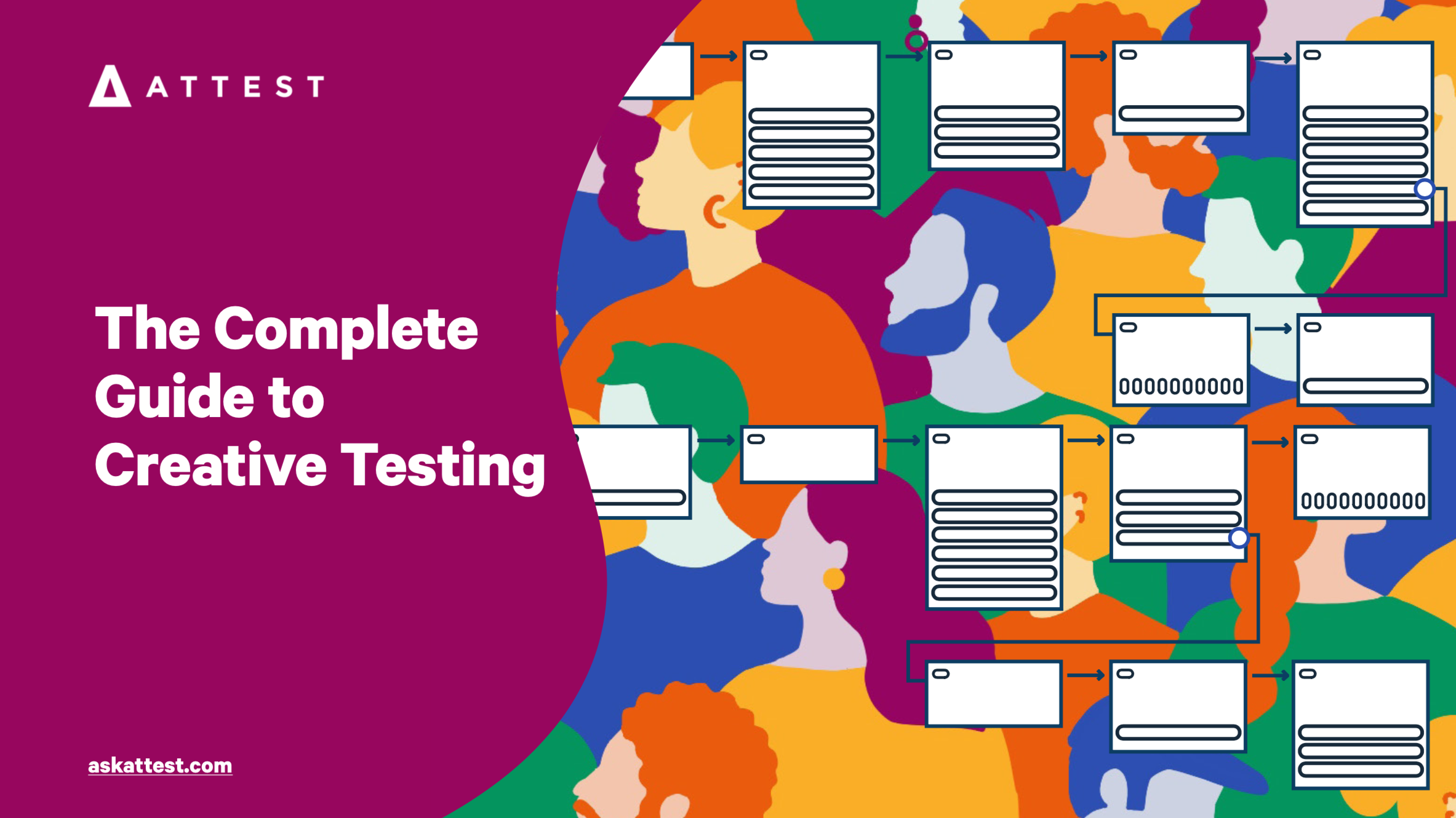 The Complete Guide to Creative Testing