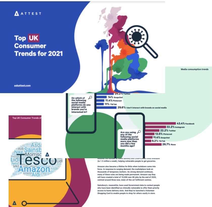 Top UK Consumer Trends for 2021