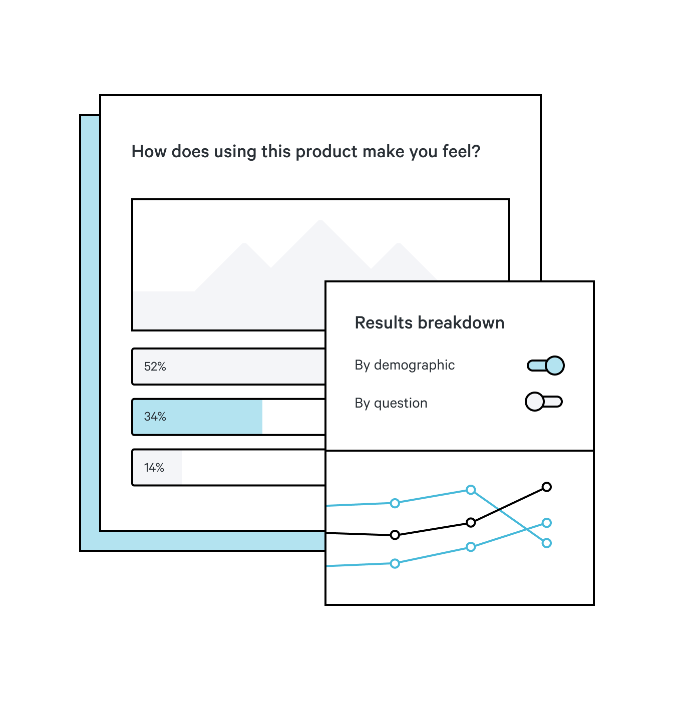 example of jobs to be done survey template