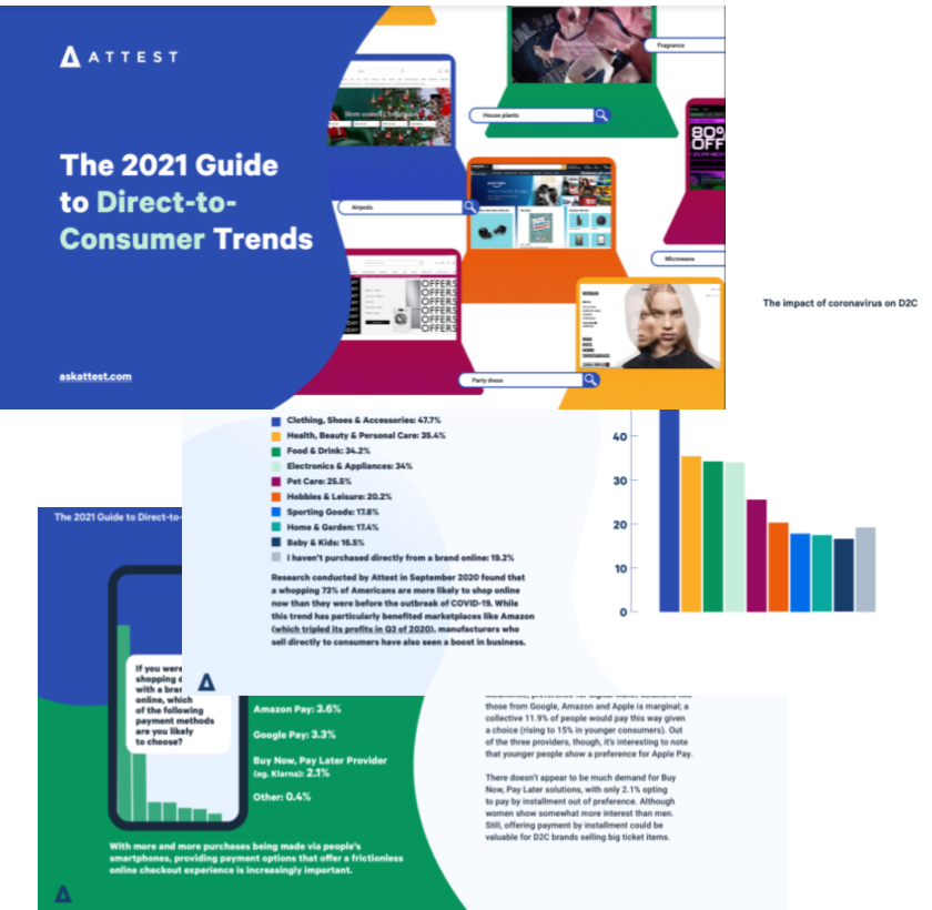 The 2021 Guide to Direct-to-Consumer Trends (US)