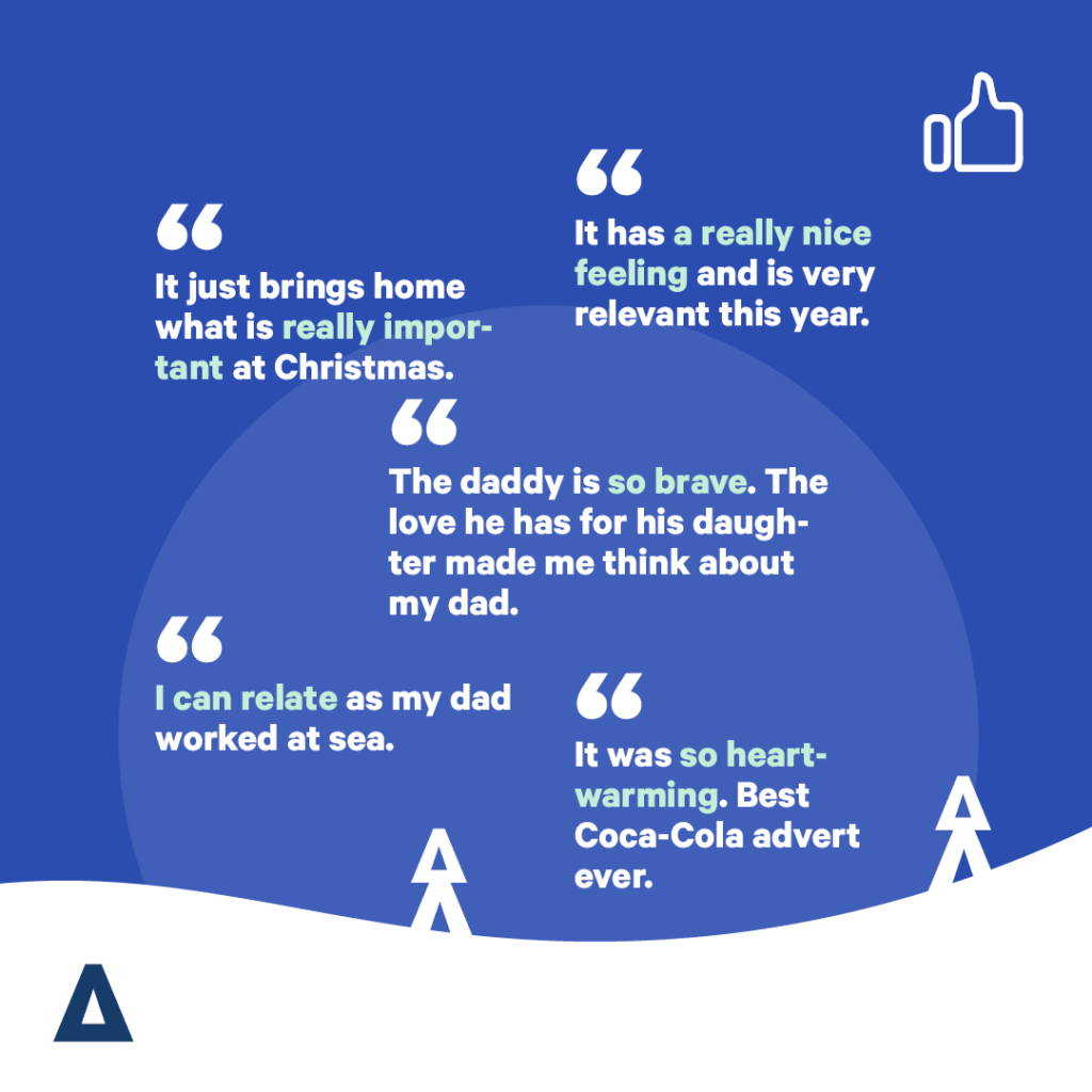 Coke Christmas ad 2020 positive sentiment