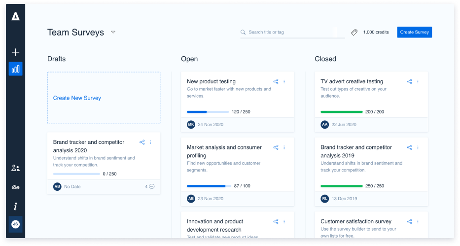 Attest survey dashboard examples