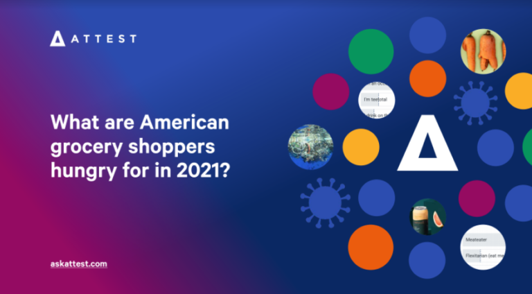 What are American grocery shoppers hungry for in 2021?