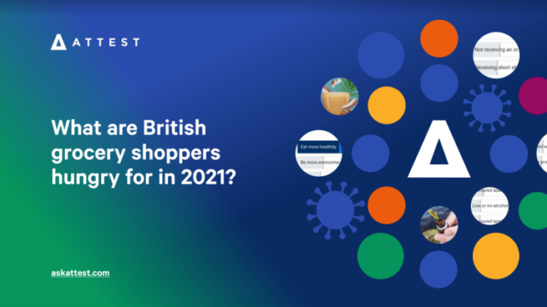 What are British grocery shoppers hungry for in 2021?