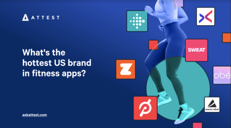 What's the hottest US brand in fitness apps