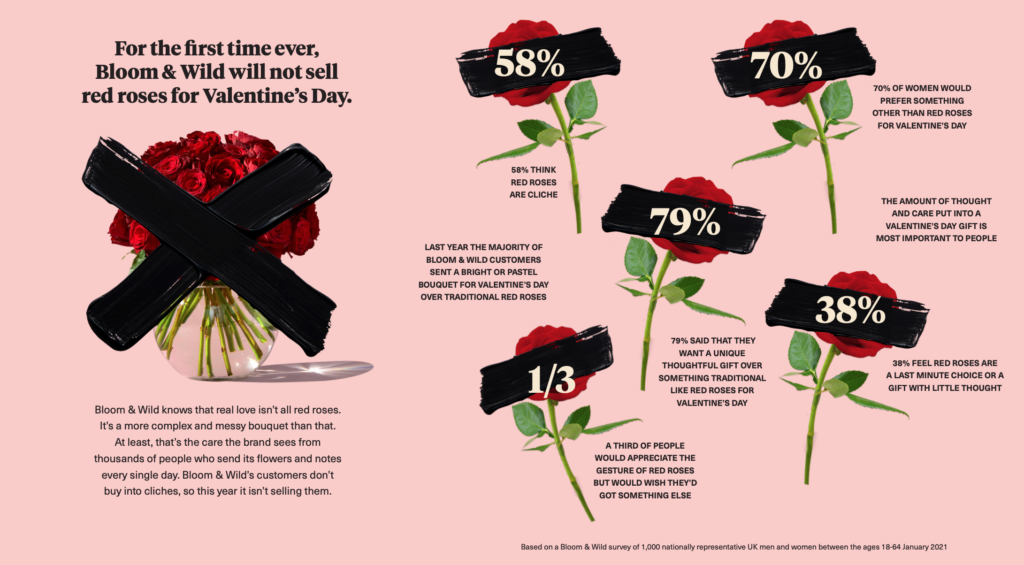 No red roses Valentine's Day campaign