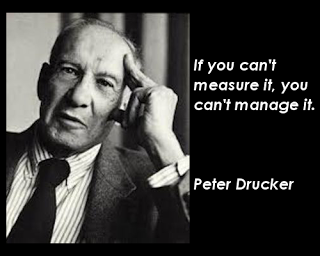 if you can't measure a brand you can't manage it